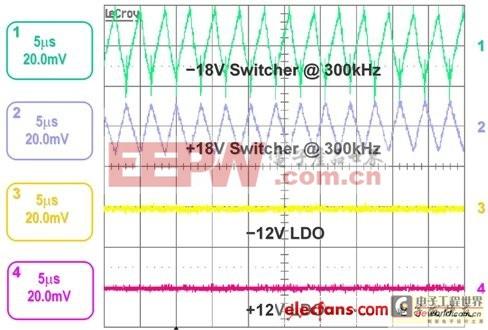基于TPS54x60的电压轨生成方法