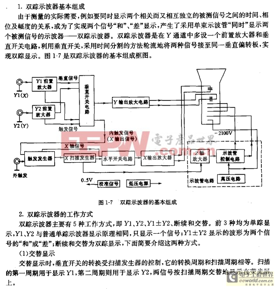 双踪模拟示波器的结构及原理