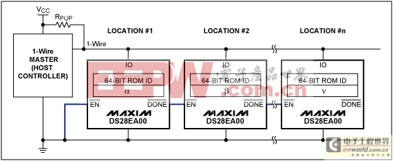 利用1-Wire®链路功能获取位置信息—一种确定器