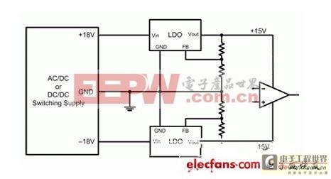 图 2 运算放大器的典型电源结构-DC偏置电源对运算放大器参数性能的图片