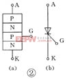 双向可控硅的工作原理及原理图
