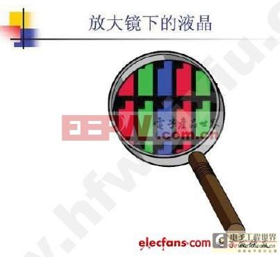 什么是彩色滤光片(color filter, CF)