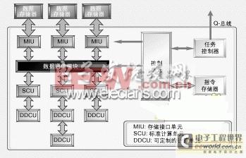 TCL2927D 彩电有伴音,光栅红色有回归线故障