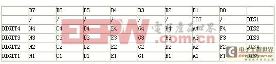 固态非易失性电位器X9312在频率可调信号源中的应