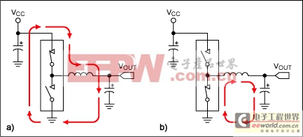 Building a DC-DC power supply