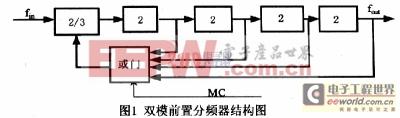 适用于WLAN IEEE80211a标准的双模前置分频器设计