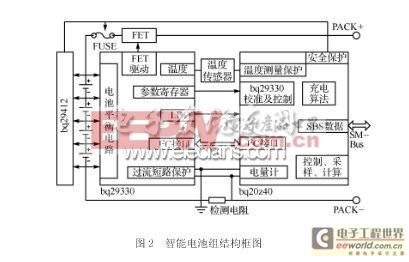 系统中锂电池组由icr1865电池通过串/并联组合构成.
