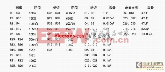 惠威M-200多媒体音箱电路摩机杂谈