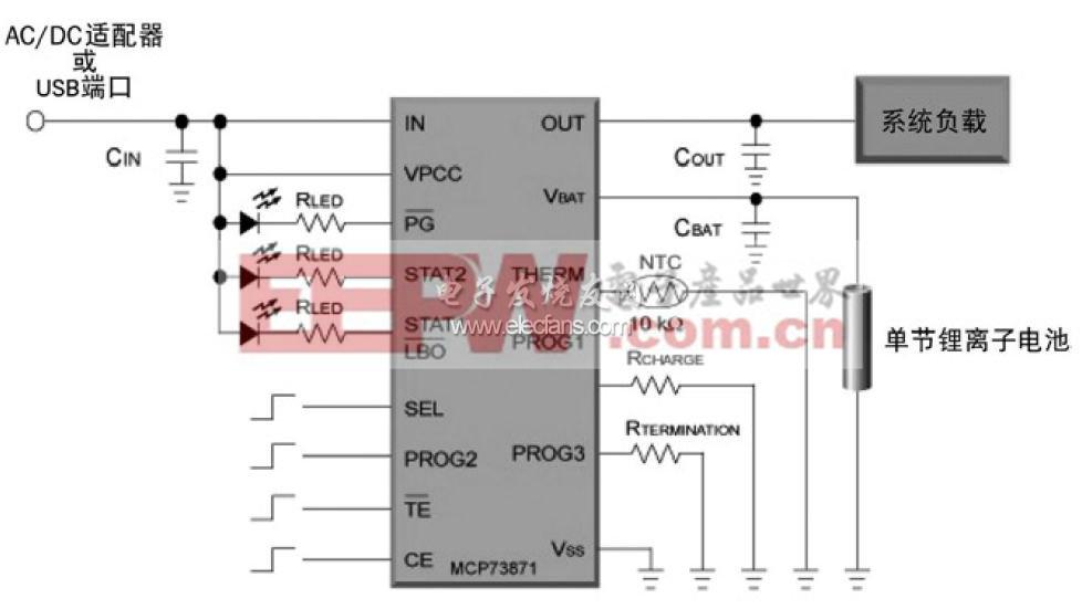 系统负载均衡锂离子电池充电器