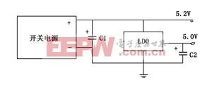 开关电源产生纹波和噪声的原因和测量方法