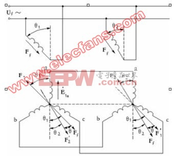 力矩式自整角机接线图及磁动势图
