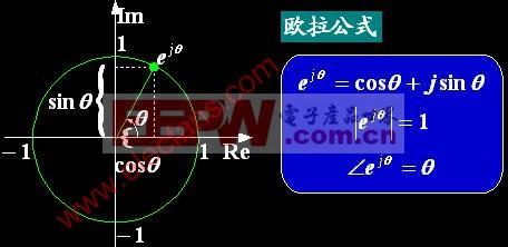 肩宽计算公式-欧拉公式