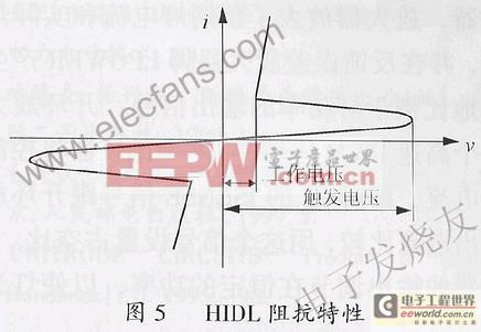 高压钠灯(hpsl)电子镇流器的制作