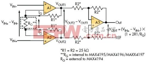 基于零漂移仪表放大器的传感器电路优化方案