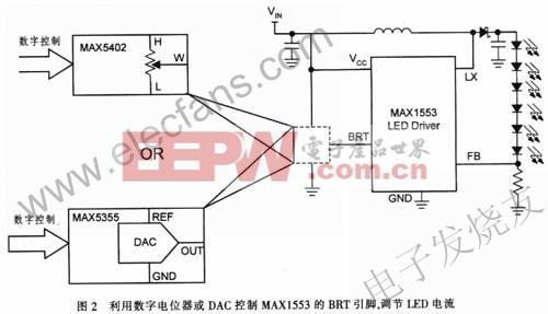 数字电位器和数模转换器的区别