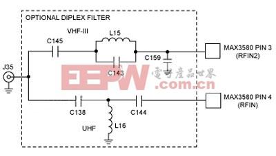 用于max3580的前端双工滤波器