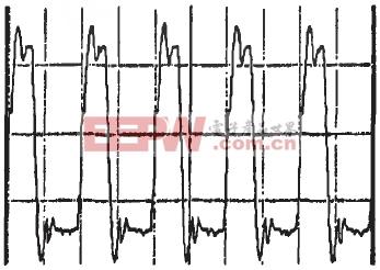 实际电路输出波形
