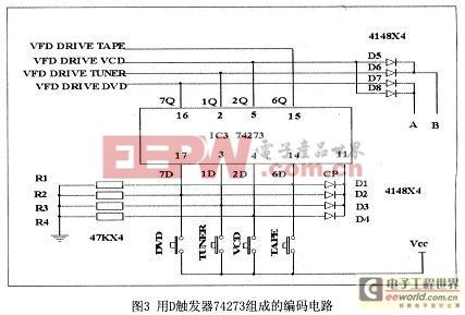 用d触发器74273组成的编码电路