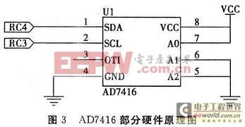 系统中AD7416部分硬件原理图