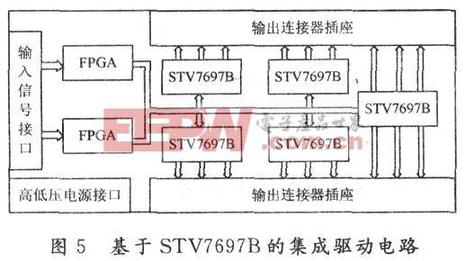 基于STV7697B的集成驱动电路