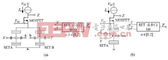 构成的逻辑门电路及相应符号