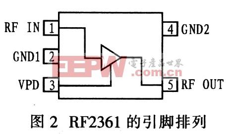 RF2361的引脚排列