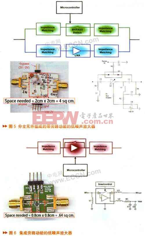 低噪声放大器在无线数据接收中的应用