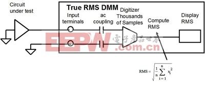 运算放大器电路的固有噪声分析与测量 5图片