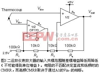 一个基本二运放仪表放大器的电路图,差模增益可由式(2)给出-共图片