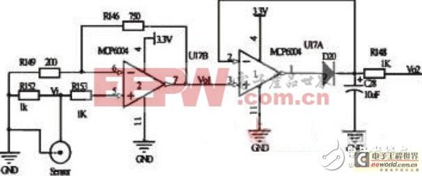 图4 电流放大调理电路   图4中,MCP6004是Microchip公司生产的低功率运算放大器、4运放封装、1M增益带宽、供电电压1.8V到5.5V、供电电流100A.功耗低、性能稳定,适合工控产品的使用。Sensor为电流互感器,其二次绕组引出两根线,一根接地,另一根与电阻R152相连,把电流信号转变为电压信号Vi.