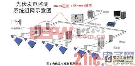 采用非对称双核 MCU 提高系统性能