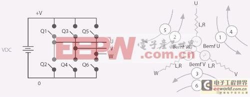 AVR微控制器在BLDC电机控制中的应用