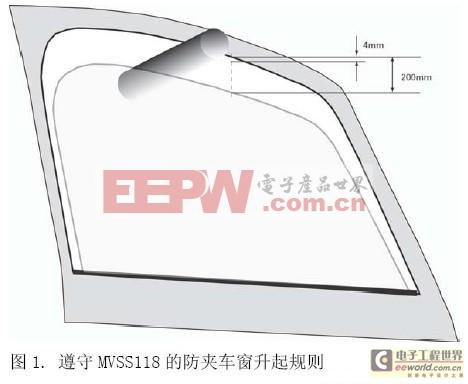 基于AVR Flash微控制器的电动车窗防夹系统设计的基本原理