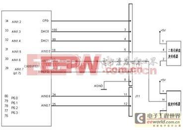 C8051单片机在变风量空调控制系统中的设计