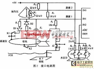 基于AT89S8252单片机的水文缆道测验系统设计