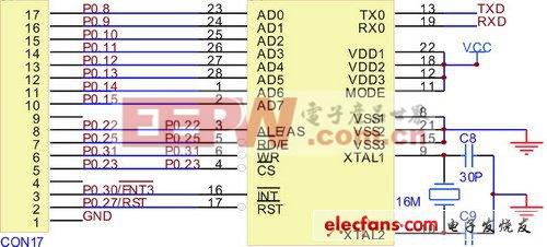 LPC2131与CAN控制器接口电路