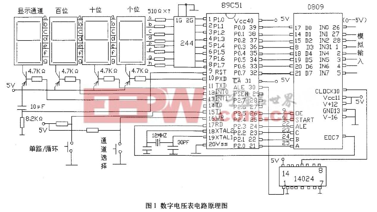 图1数字电压表电路原理图