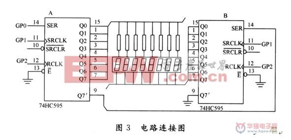 基于单片机PIC12C508的LED显示电路及编程设计