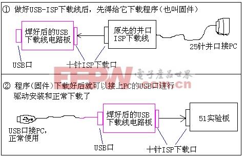 单片机usb-isp下载线制作