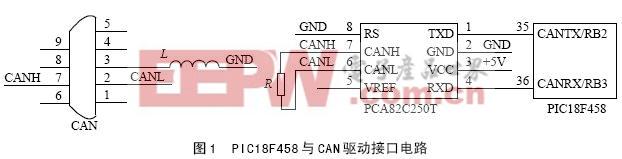 用PIC18F458 的CAN 模块实现CAN 总线通信