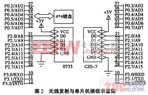 用AT89C51作为控制核心的无线遥控器解析方案