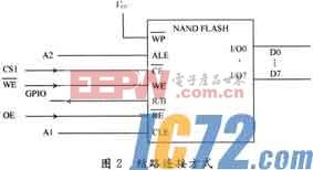 IC72新闻中心