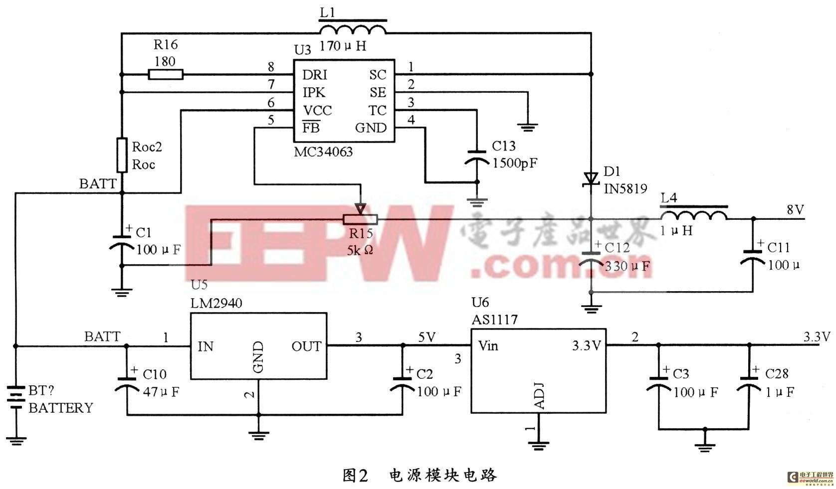 基于MC9S12DG128单片机的智能车控制系统设计
