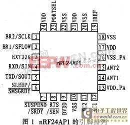 ANT无线收发器nRF24AP1及其应用