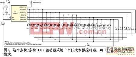 图1这个点状条状LED驱动器采用一个低成本微控制器可工作在线性或对数模式