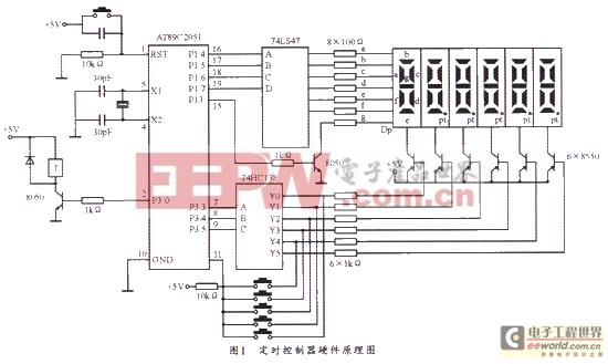以便控制器能够在设定的开关时刻通过单片机的输出端口控制输出继电器