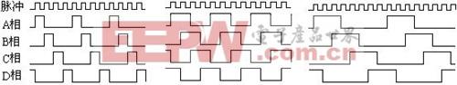 51单片机控制步进电机驱动器工作原理