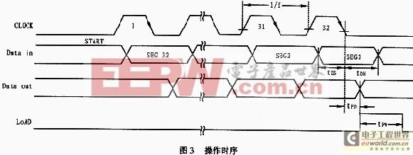 LCD驱动器AY0438及其与PIC单片机的接口设计