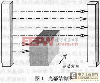 用C51单片机设计物体分级设备的测量光幕