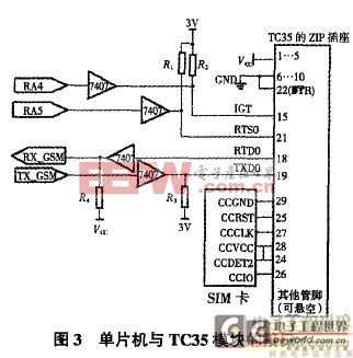 单片机与TC35模块的接口